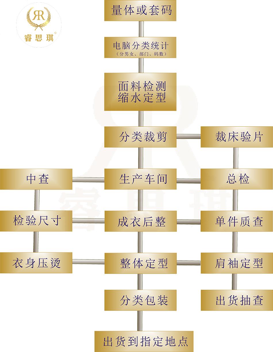武汉高端团体职业装